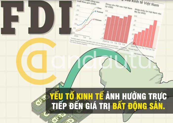 Kinh tế ảnh hưởng bất động sản