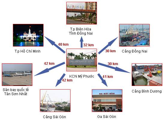 Khu Công nghiệp & Đô Thị Bàu Bàng (3)